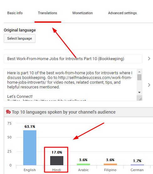 أكبر اللغات التي يتحدثها جمهورك
